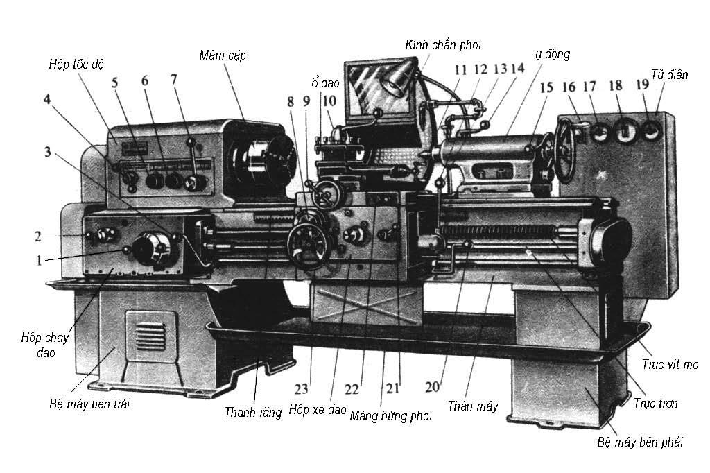 Nguyên lý hoạt động chung của máy tiện vạn năng
