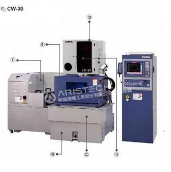 Máy cắt dây đồng Aristech CW-30